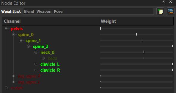 dasp_weightlist.png